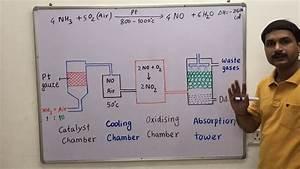 Ostwald U0026 39 S Process   Formation Of Nitric Acid
