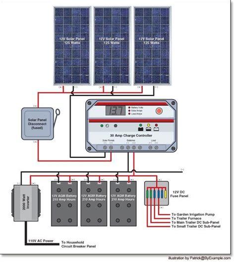 12v Cabin Wiring Diagram by 375 Watt Solar Power System Byexle Solar