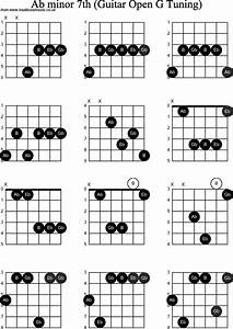 chord diagrams for dobro ab minor7th With chord diagrams for dobro b minor