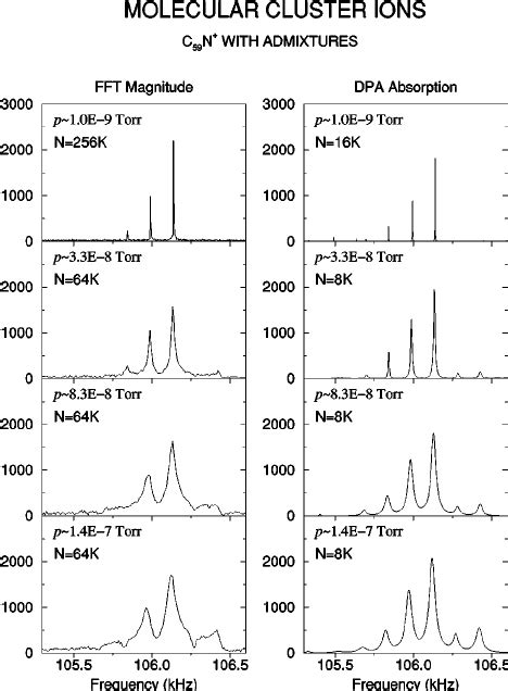 NMR frequency spectra for a commercial standard 0.1%