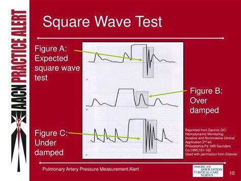 Pulmonary Artery Pressure Measurement Powerpoint