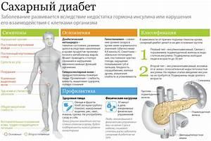Лечение сахарного диабета в курске
