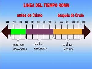 Linea del tiempo Roma YouTube