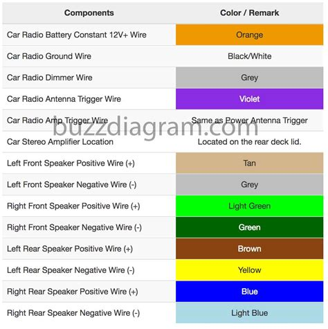 Buick Lacrosse Wire Diagram Car Stereo Wiring