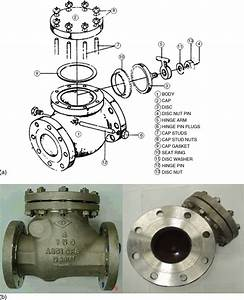 Typical Swing Type Check Valve   A  Configuration Of Swing