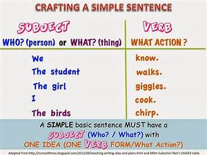 Show Me  Don U0026 39 T Tell Me  Simple Sentences