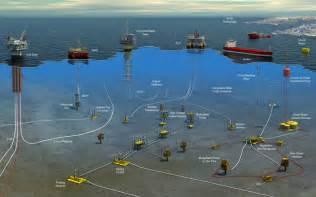 Photos of Oil News