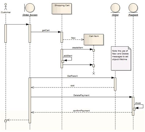 sequence diagram enterprise architect user guide