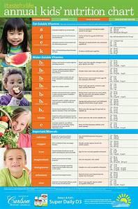 2017 Kids U0026 39  Nutrition Chart