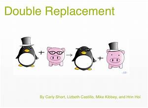 Double Replacement Reactions on FlowVella - Presentation ...