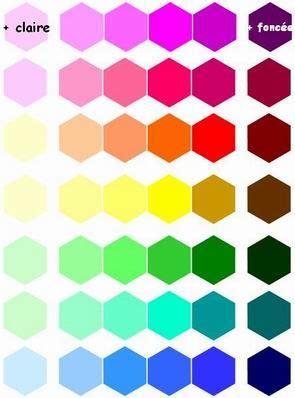cuisine lambermont cercle de couleur chromatique 14 la combinaison des couleurs expressiond233co digpres