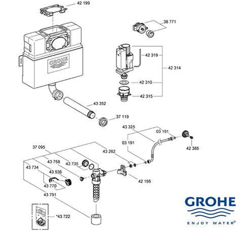 kitchen faucet manufacturers grohe eau2 cistern 38691 000 spare parts