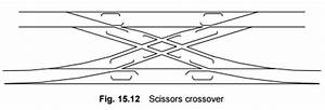 railway track junctions scissors crossover study With crossover types
