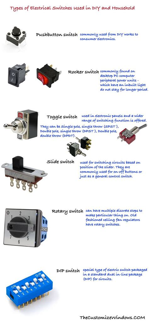 types of electrical switches used in diy household technology electrical switches diy