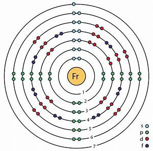 File 87 Francium  Fr  Enhanced Bohr Model Png