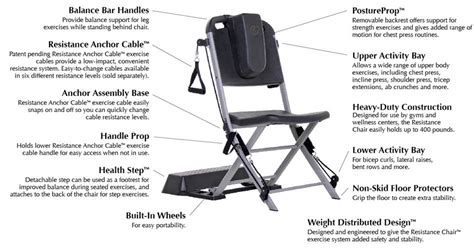 the resistance chair exercise system resistance chair