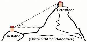 Durchschnittliche Steigung Berechnen : aufgabenfuchs trigonometrie ~ Themetempest.com Abrechnung