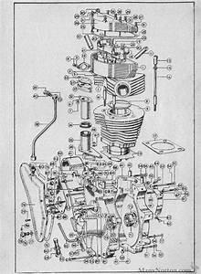 Velocette 1954 Mac Engine Parts Diagram