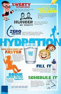 Crazy Water Facts I Bet You Don U2019t Know  Infographic
