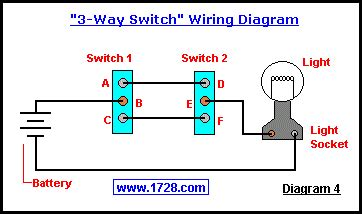 12 Volt 3 Way Switch Light Wiring Diagram 3 way 12 v light switch cruisers sailing forums