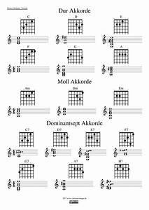 Gitarrengriffe Und Akkorde