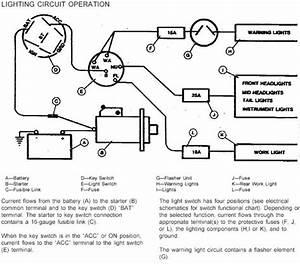 John Deere B Wiring Diagram