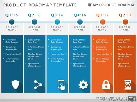 phase development planning timeline roadmapping