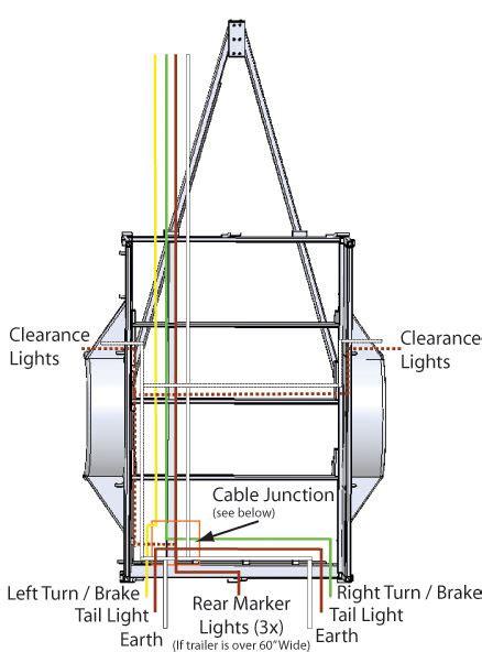 wiring diagram tandem axle trailer brakes somurich