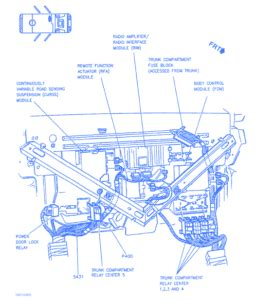 Cadillac Sts Engine Wiring Electrical Circuit