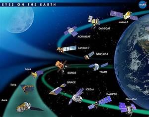NASA - NASA Earth Science Update