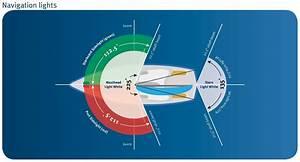 Navigation Lights  Maritime Safety Queensland