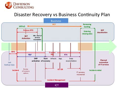 disaster recovery plan template shatterlioninfo