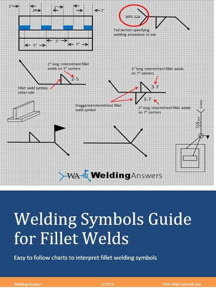 How To Read A Welding Diagram by Welding Symbols Diagram Getting Started Of Wiring Diagram
