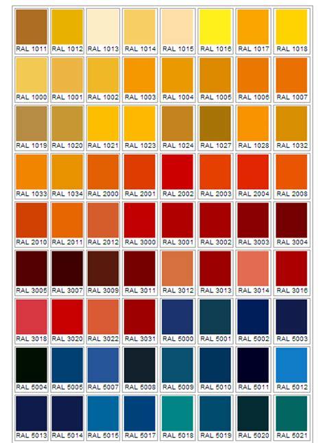 nuancier couleur peinture pour cuisine couleur levis nuancier la macrame et crochet pour la