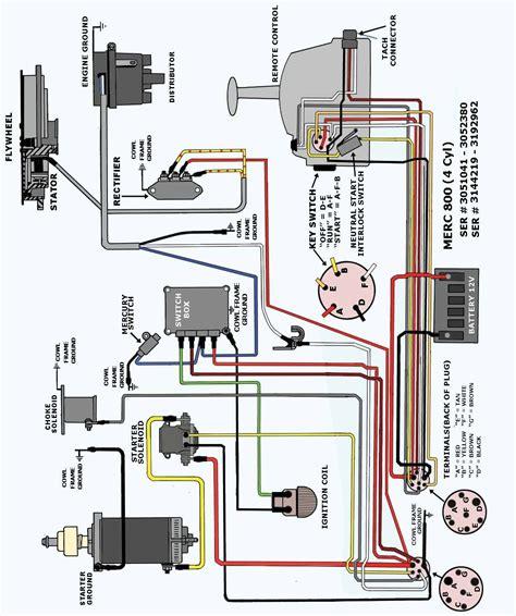 mercury marine ignition switch wiring diagram elegant