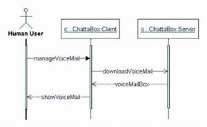 Sequence Diagram For Voice Mail Download