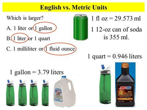 bureau de change mulhouse gare 1 gallon to liters 28 images conversions substitutions