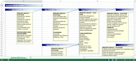 Convertir En Template Hoja Word by The Business Model Canvas Excel Canvas Descarga Gratis