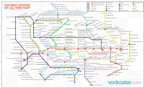 The Subway Map Of The « 250 Greatest Movies Of All Times  Les « 250 Meilleurs Films De Tous Les