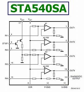 D Sta Block Diagram
