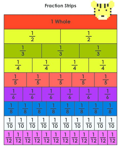 Fraction Wall Activities Worksheet  Multiplying Fractions Nzmathsfractions Primary Teaching