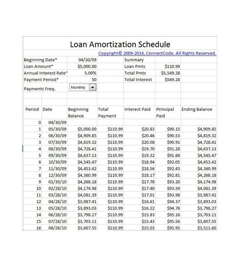 excel amortization templates excel amortization schedule download amortization