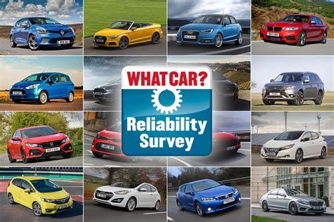 Best Cars For Reliability by Best New Cars For Reliability What Car