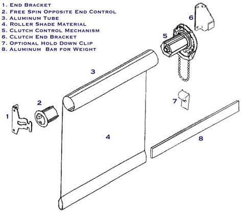 installation instructions  clutch operated roller shades