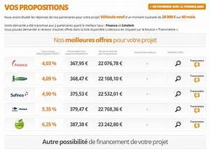 Credit De Voiture : meilleur taux de credit pour auto ~ Gottalentnigeria.com Avis de Voitures