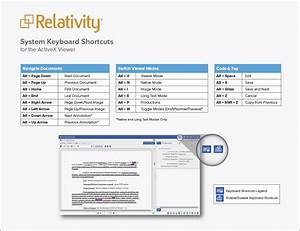 Activex Viewer System Keyboard Shortcuts Quick Reference