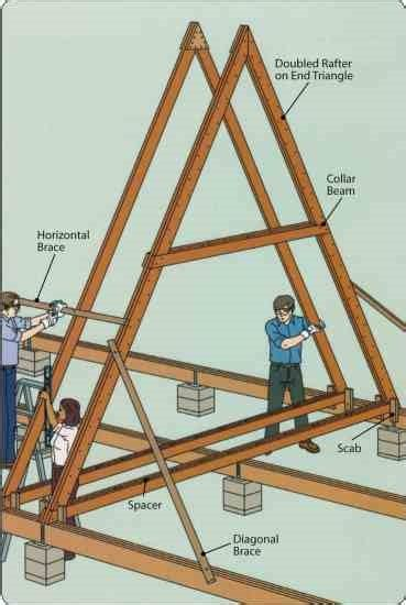 a frame building plans how to build an a frame diy earth