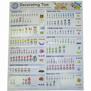 Wilton Tip Chart Complete Tip Chart Large Size Wilton 192 New Ebay