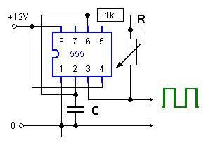 frequenz von ne rechteckgenerator mit induktivitaet