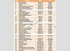 List of Restricted Holidays 2018 for Central Govt Offices